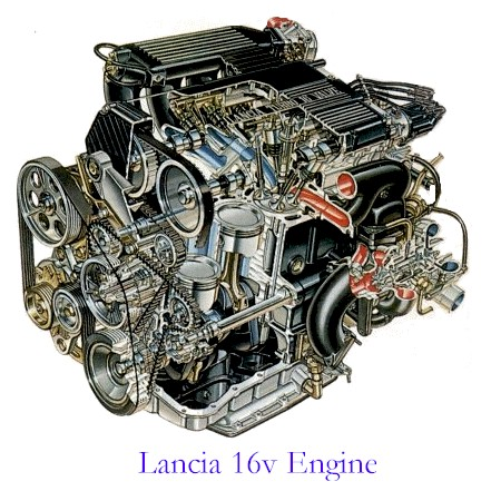 Lancia Delta HF Integrale Evoluzione - Engine Layout